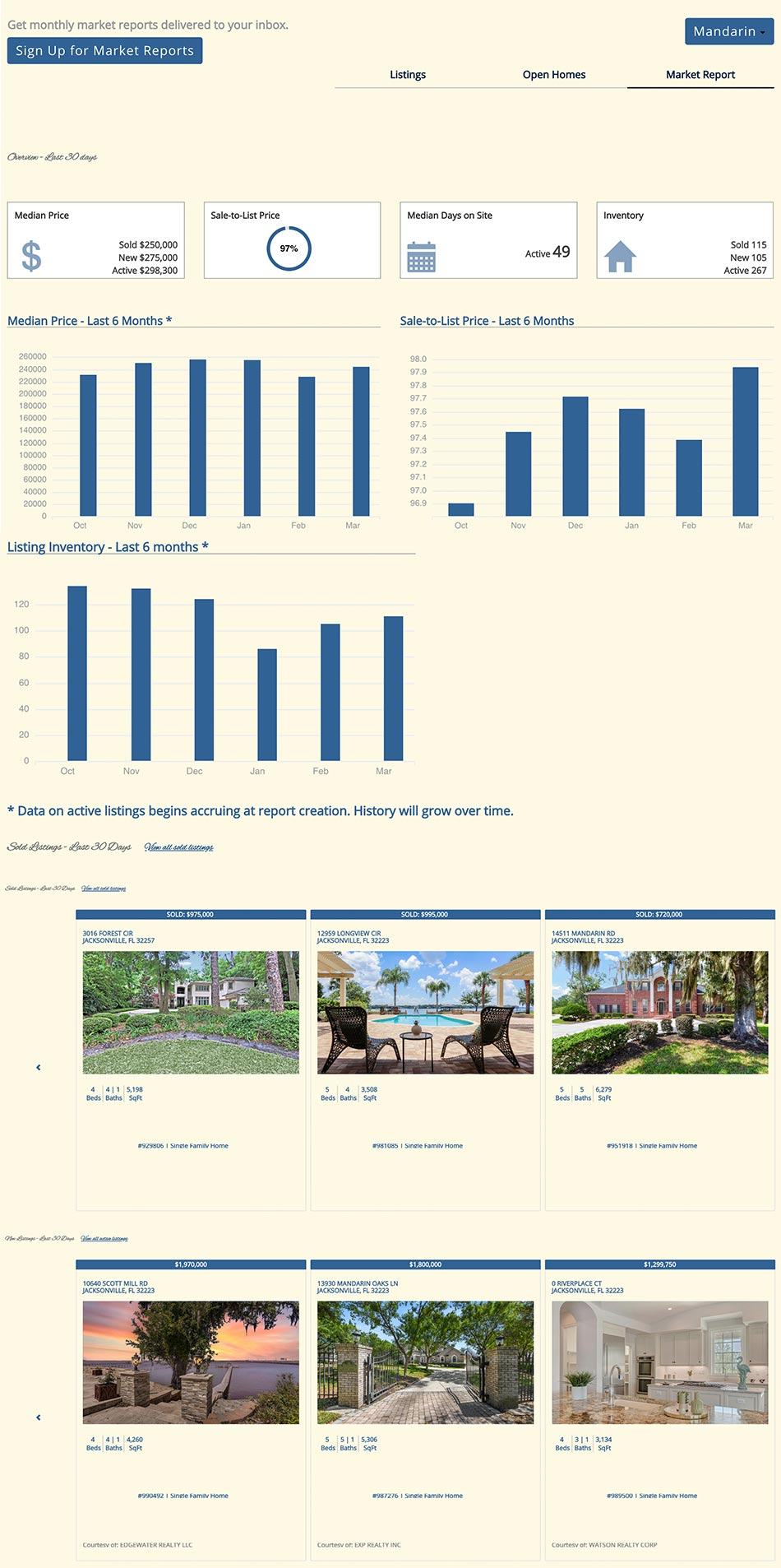 Jacksonville, FL Real Estate Marketing Report Sample
